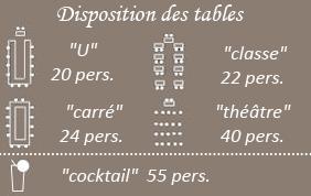 Disposition Salle Louis XV